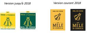 Comparatif logos